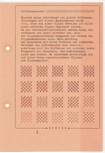 Falk Schwalbe, Pixelkunst, Glyphen-Muster, Buchstabenmuster, Typewriterpattern